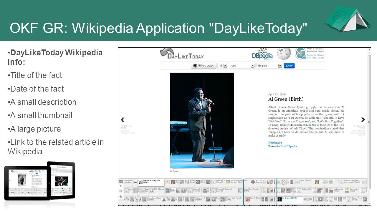 OKF GR: Wikipedia Application DayLikeToday