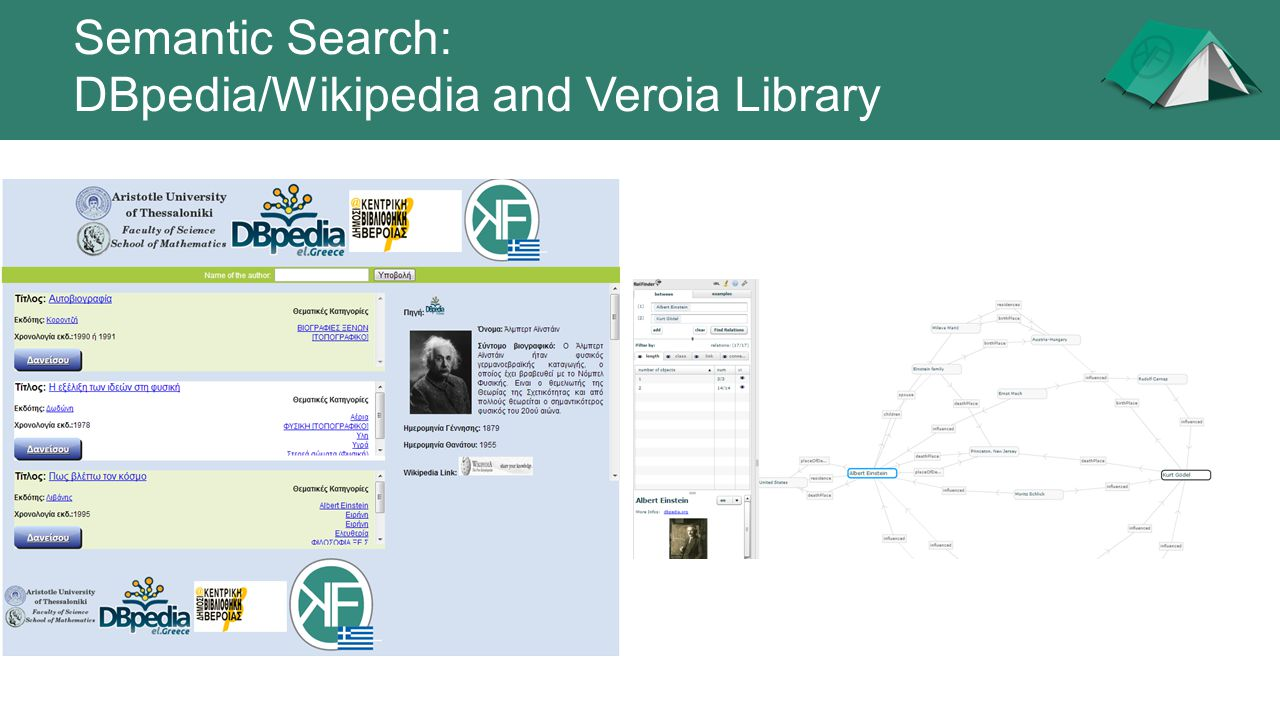 Semantic Search: DBpedia/Wikipedia and Veroia Library
