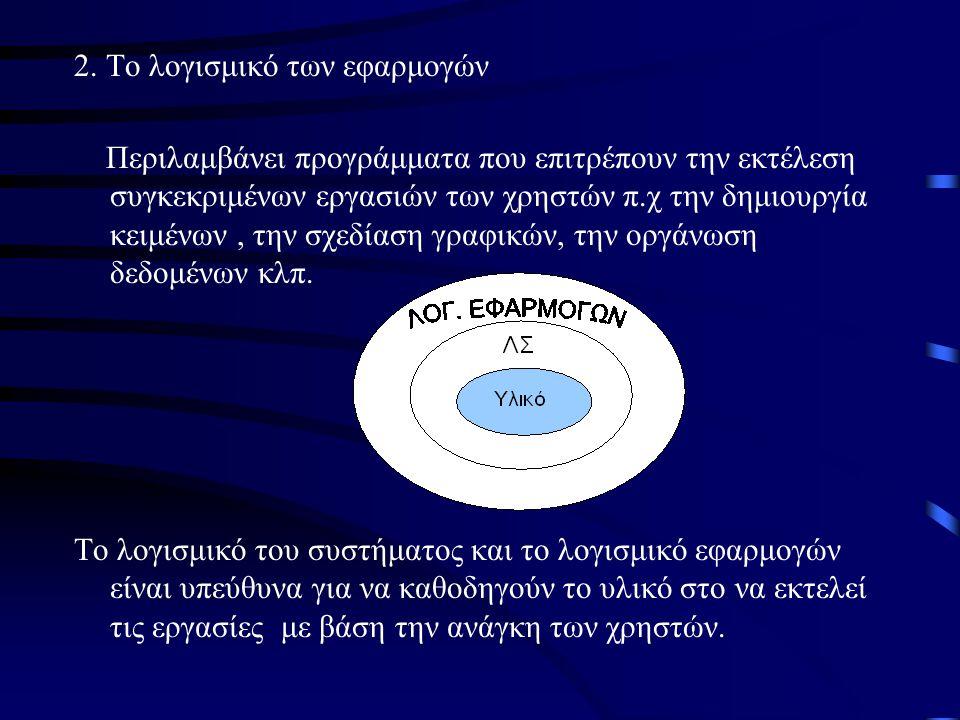 2. Το λογισμικό των εφαρμογών