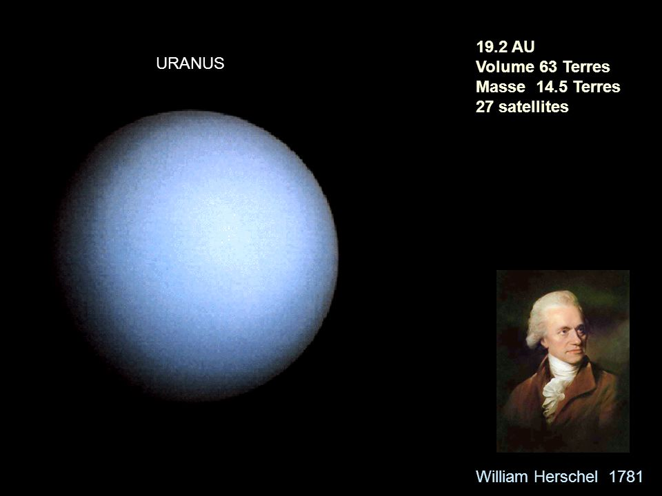 19.2 AU Volume 63 Terres Masse 14.5 Terres 27 satellites URANUS William Herschel 1781