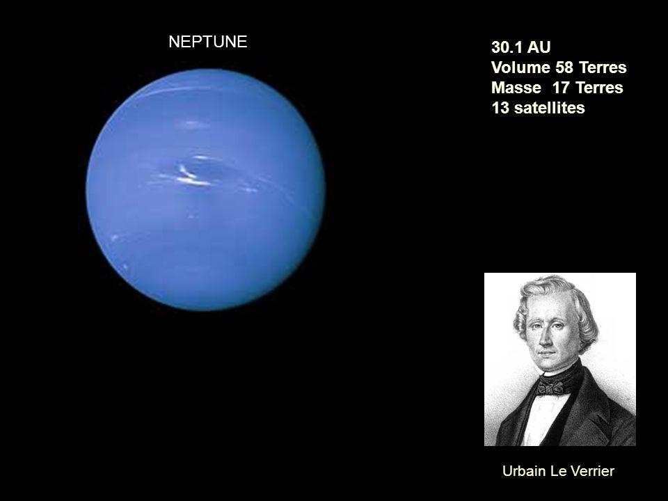 NEPTUNE 30.1 AU Volume 58 Terres Masse 17 Terres 13 satellites