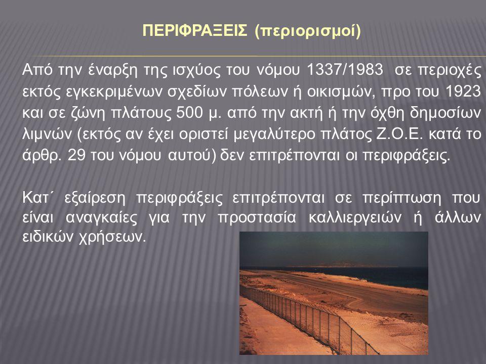 ΠΕΡΙΦΡΑΞΕΙΣ (περιορισμοί)