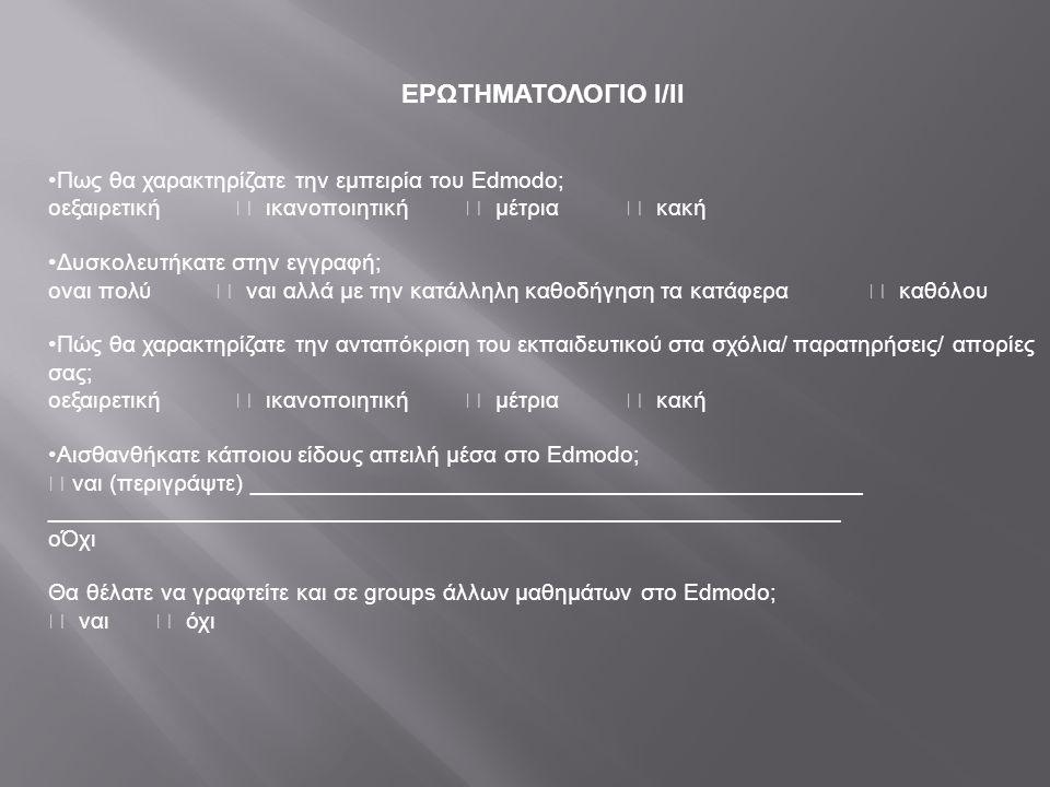 ΕΡΩΤΗΜΑΤΟΛΟΓΙΟ Ι/ΙΙ Πως θα χαρακτηρίζατε την εμπειρία του Edmodo;