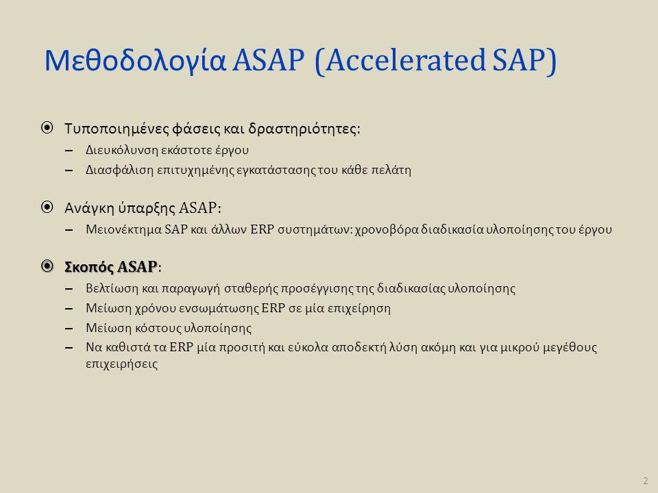 Μεθοδολογία ASAP (Accelerated SAP)
