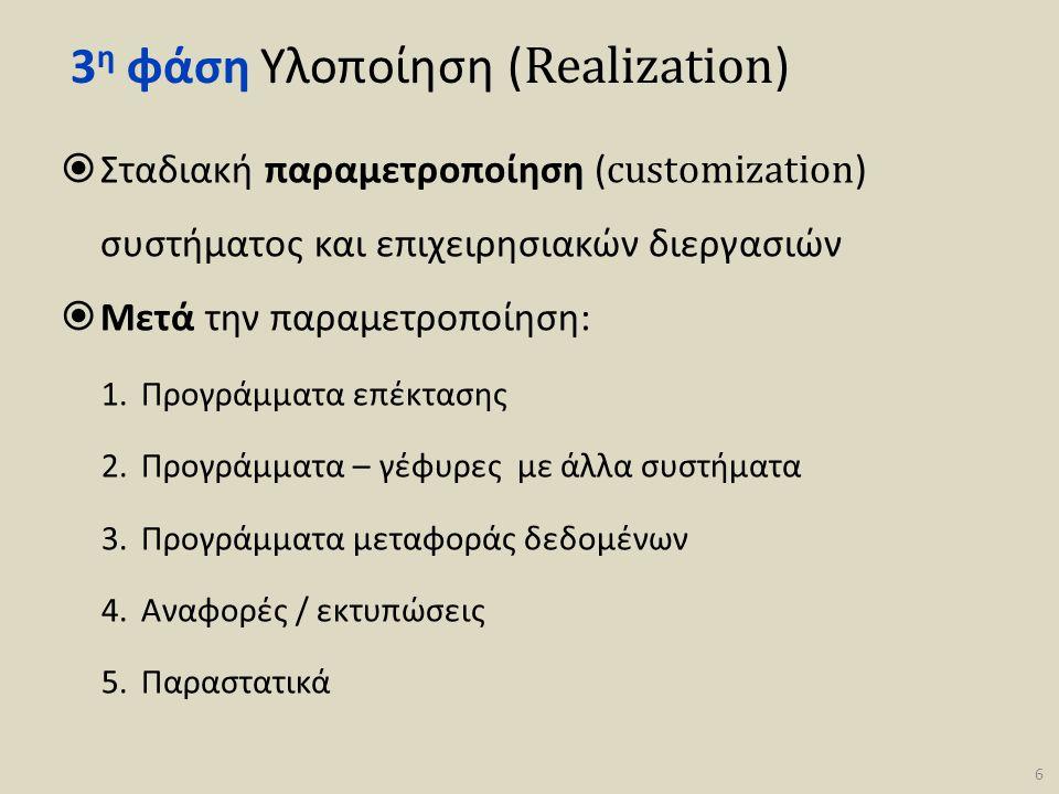 3η φάση Υλοποίηση (Realization)