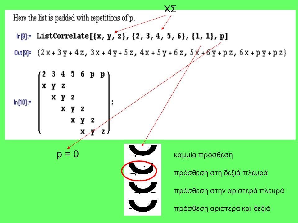 ΧΣ p = 0 καμμία πρόσθεση πρόσθεση στη δεξιά πλευρά