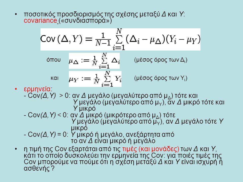 ποσοτικός προσδιορισμός της σχέσης μεταξύ Δ και Υ: covariance («συνδιασπορά»)