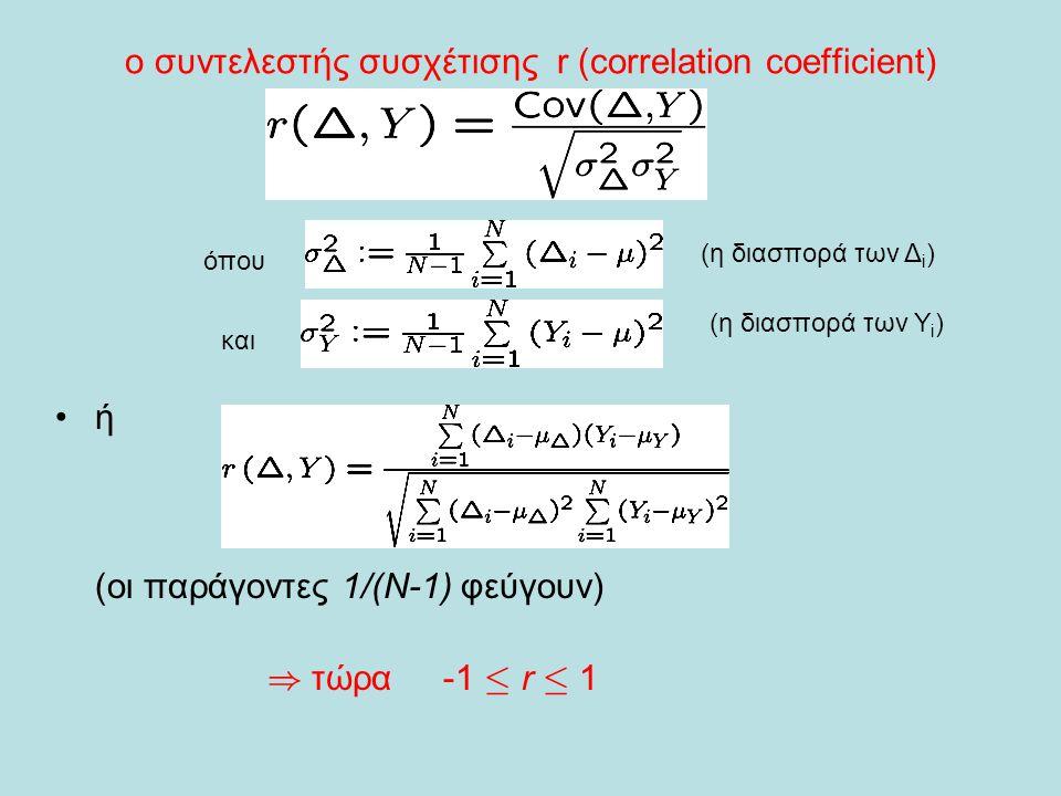 ο συντελεστής συσχέτισης r (correlation coefficient)
