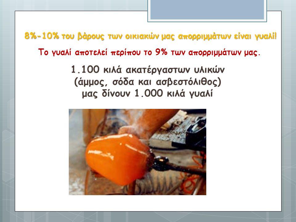1.100 κιλά ακατέργαστων υλικών (άμμος, σόδα και ασβεστόλιθος)