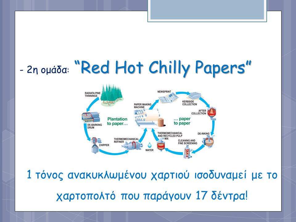 - 2η ομάδα: Red Hot Chilly Papers