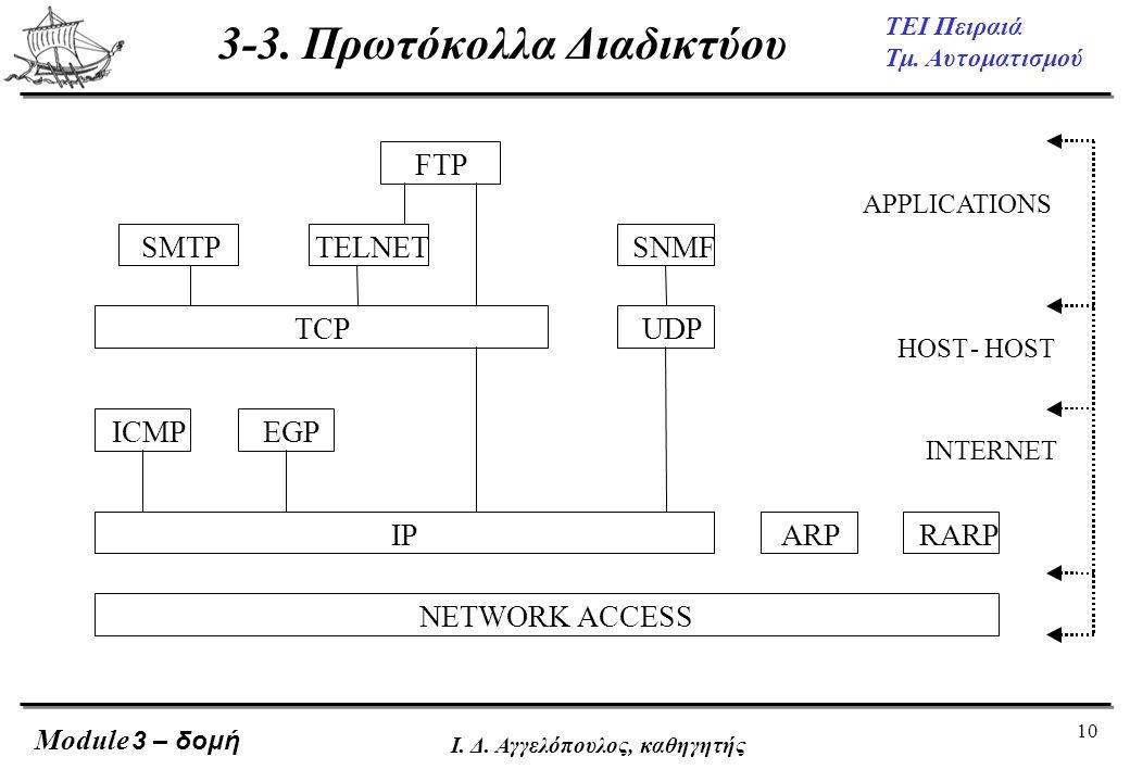 3-3. Πρωτόκολλα Διαδικτύου
