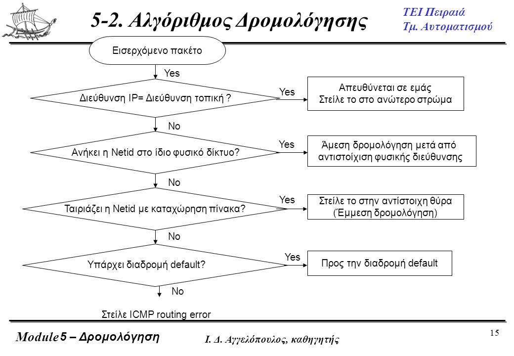 5-2. Αλγόριθμος Δρομολόγησης