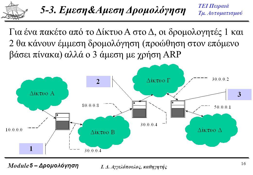 5-3. Εμεση&Αμεση Δρομολόγηση