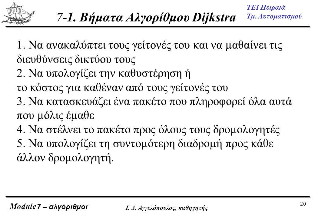 7-1. Βήματα Αλγορίθμου Dijkstra