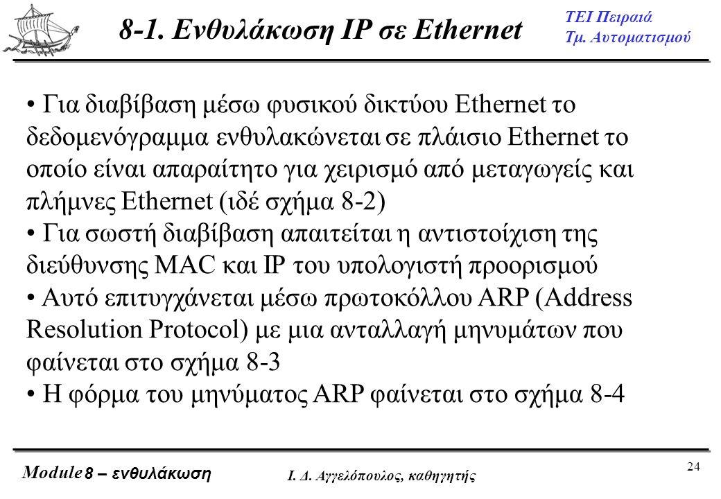 8-1. Ενθυλάκωση IP σε Ethernet