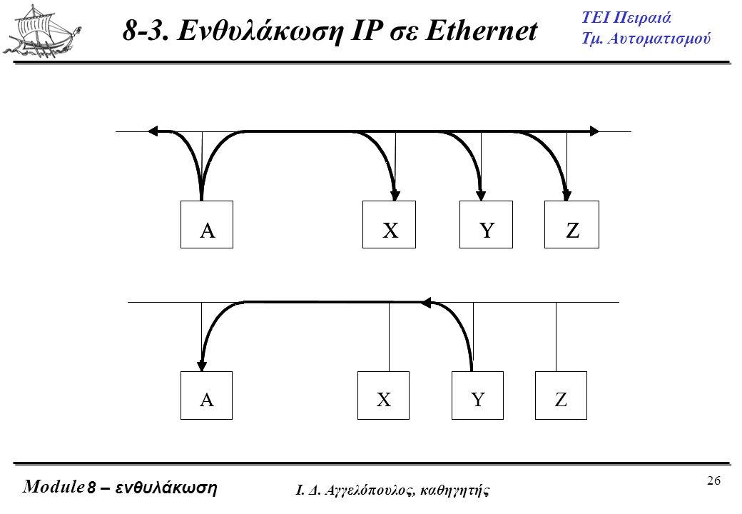 8-3. Ενθυλάκωση IP σε Ethernet