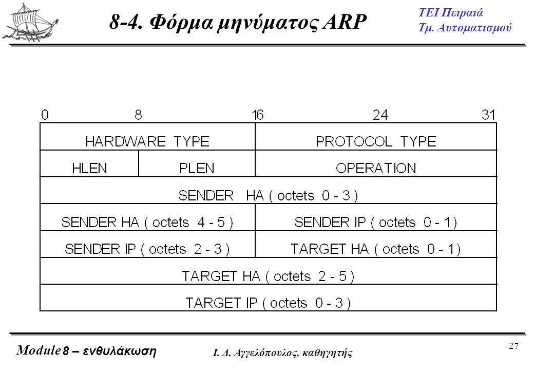 8-4. Φόρμα μηνύματος ARP 8 – ενθυλάκωση Ι. Δ. Αγγελόπουλος, καθηγητής