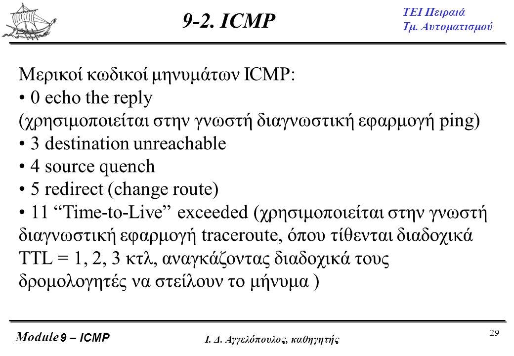 9-2. ICMP Μερικοί κωδικοί μηνυμάτων ICMP: