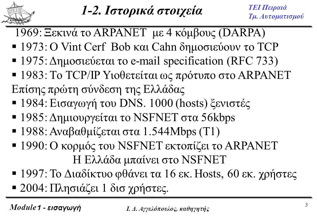 1-2. Ιστορικά στοιχεία 1969: Ξεκινά το ARPANET με 4 κόμβους (DARPA)