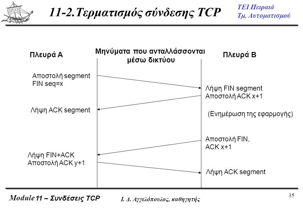 11-2.Τερματισμός σύνδεσης TCP