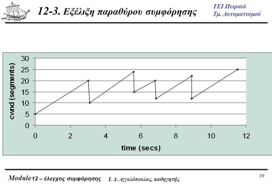 12-3. Εξέλιξη παραθύρου συμφόρησης