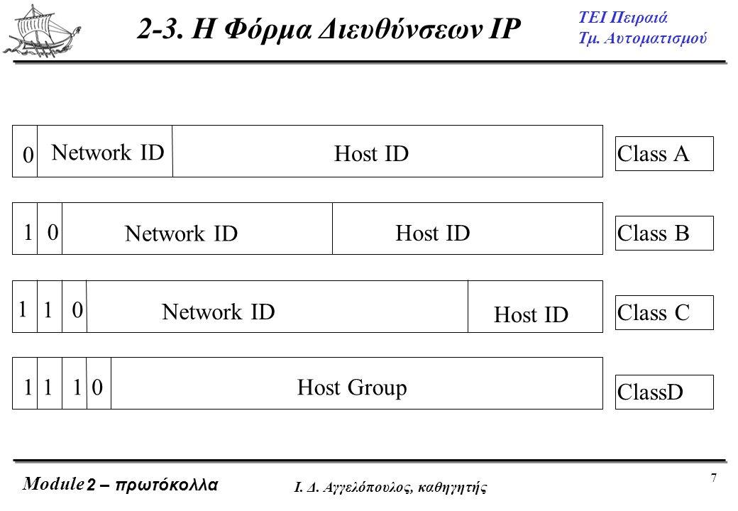 2-3. Η Φόρμα Διευθύνσεων IP
