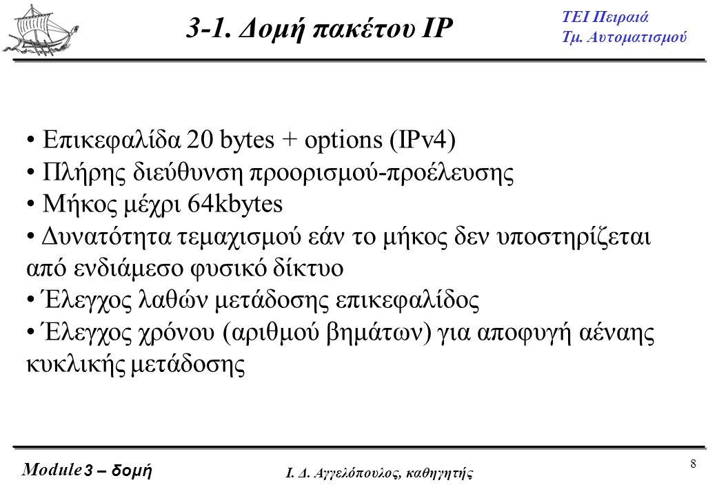 3-1. Δομή πακέτου IP Επικεφαλίδα 20 bytes + options (IPv4)