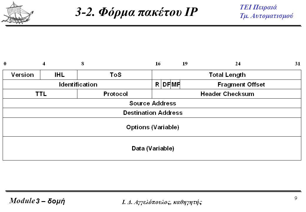 3-2. Φόρμα πακέτου IP 3 – δομή Ι. Δ. Αγγελόπουλος, καθηγητής