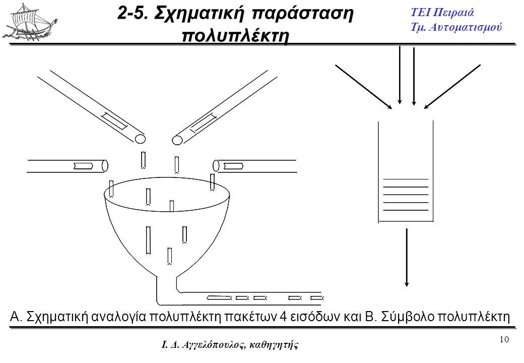 2-5. Σχηματική παράσταση πολυπλέκτη
