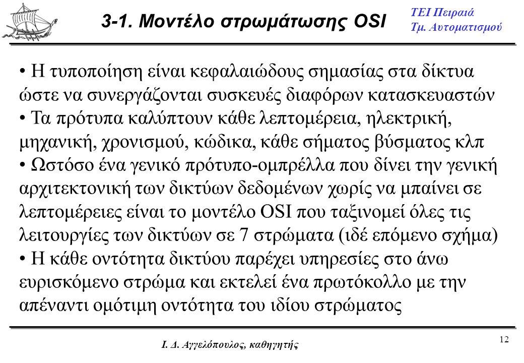 3-1. Μοντέλο στρωμάτωσης OSI