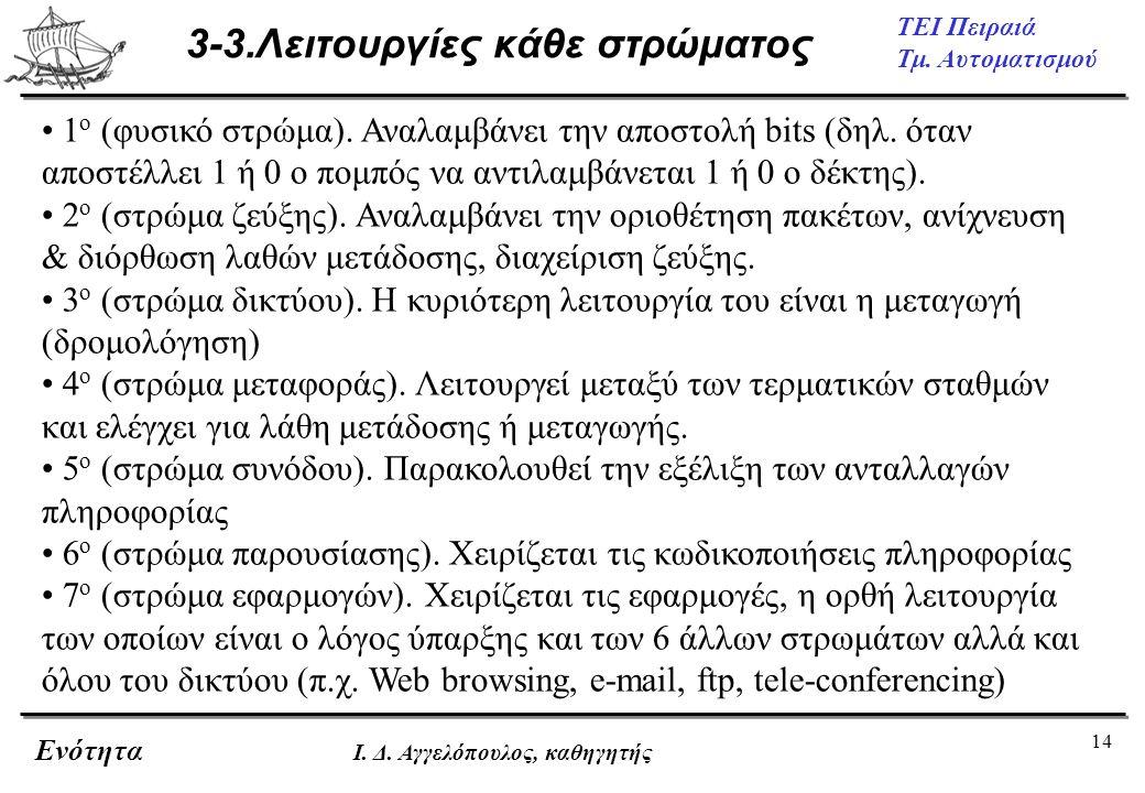 3-3.Λειτουργίες κάθε στρώματος