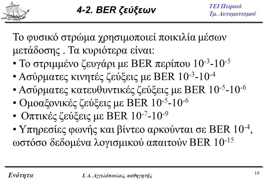 Το στριμμένο ζευγάρι με BER περίπου 10-3-10-5