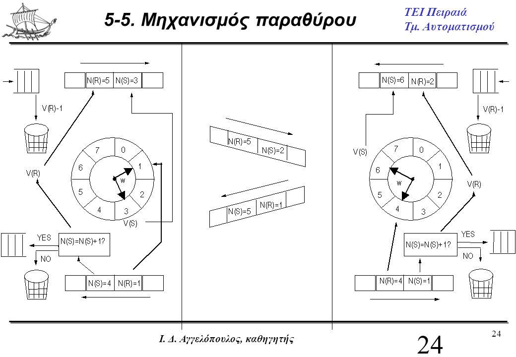 5-5. Μηχανισμός παραθύρου