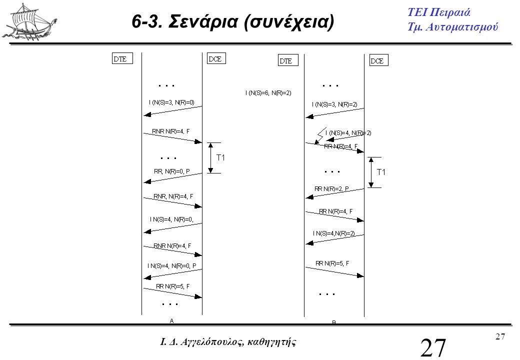 6-3. Σενάρια (συνέχεια) Ι. Δ. Αγγελόπουλος, καθηγητής