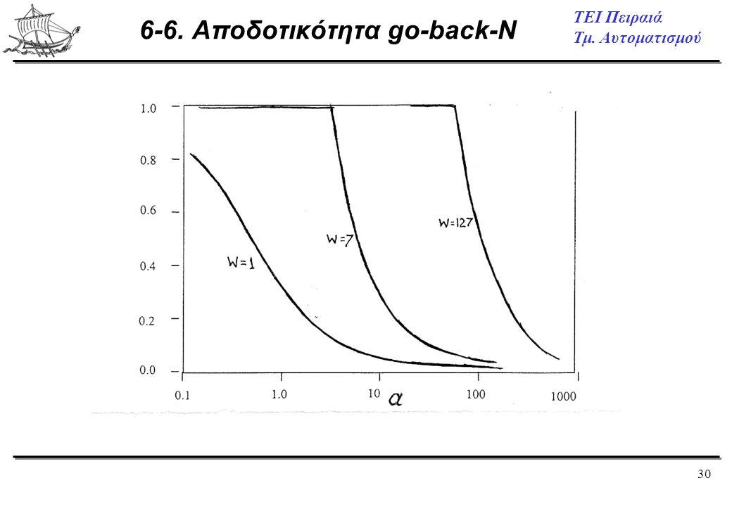 6-6. Αποδοτικότητα go-back-N