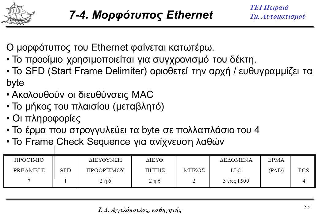 7-4. Μορφότυπος Ethernet Ο μορφότυπος του Ethernet φαίνεται κατωτέρω.