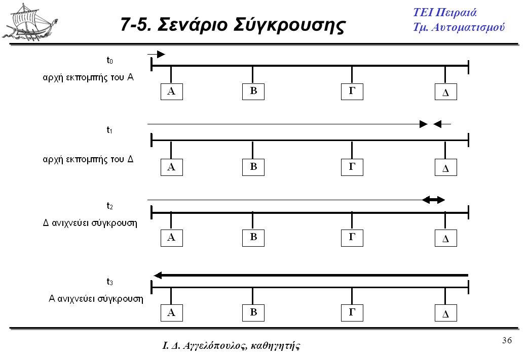 7-5. Σενάριο Σύγκρουσης Ι. Δ. Αγγελόπουλος, καθηγητής