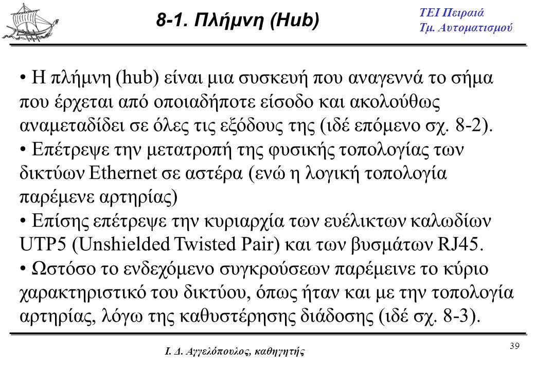 8-1. Πλήμνη (Hub)