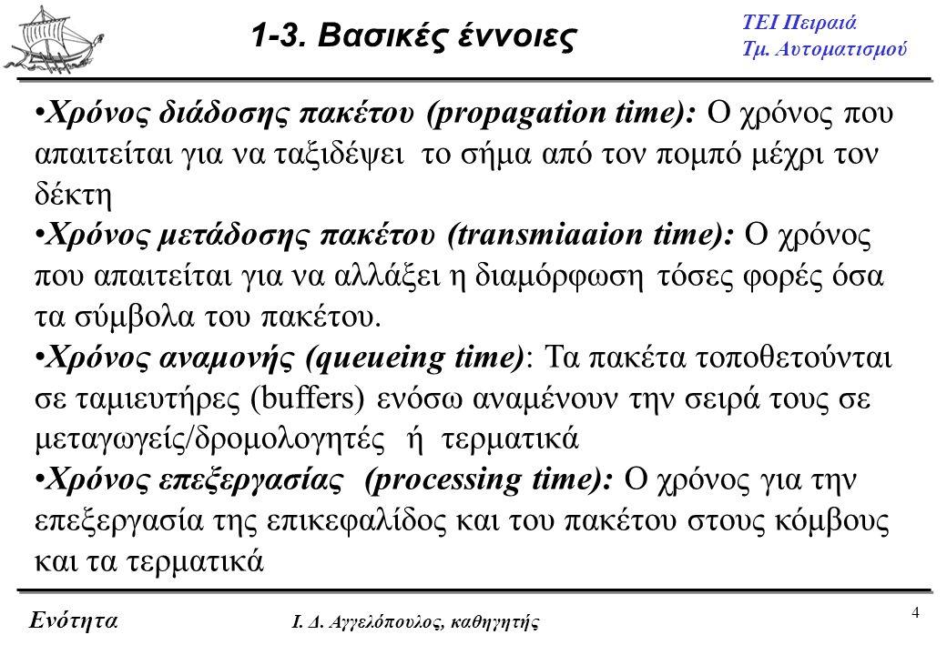 1-3. Βασικές έννοιες Χρόνος διάδοσης πακέτου (propagation time): Ο χρόνος που απαιτείται για να ταξιδέψει το σήμα από τον πομπό μέχρι τον δέκτη.
