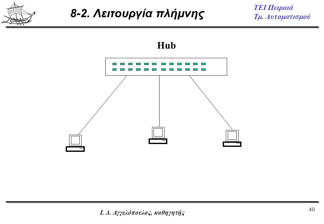 8-2. Λειτουργία πλήμνης Hub Ι. Δ. Αγγελόπουλος, καθηγητής
