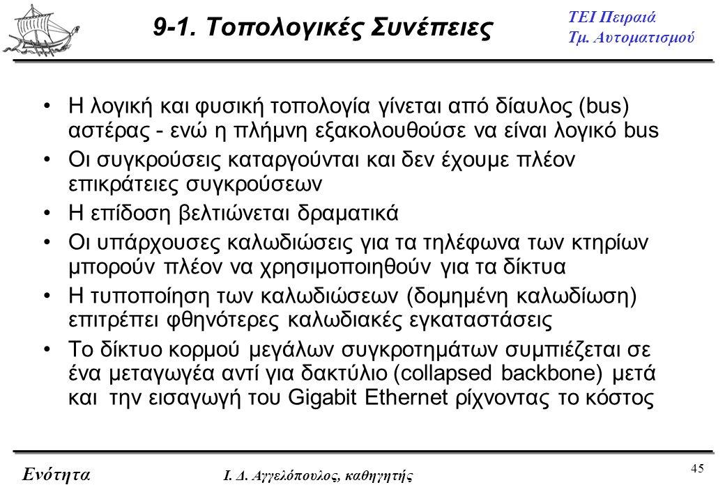 9-1. Τοπολογικές Συνέπειες
