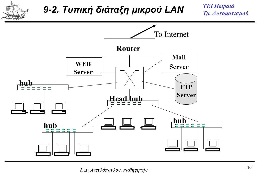 9-2. Τυπική διάταξη μικρού LAN
