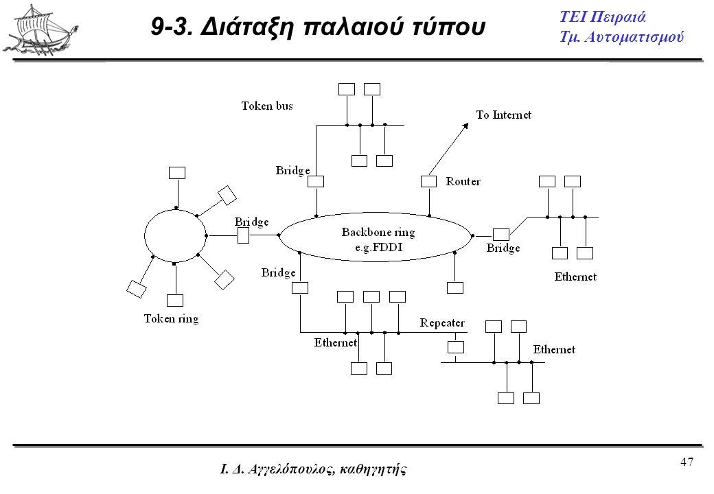 9-3. Διάταξη παλαιού τύπου