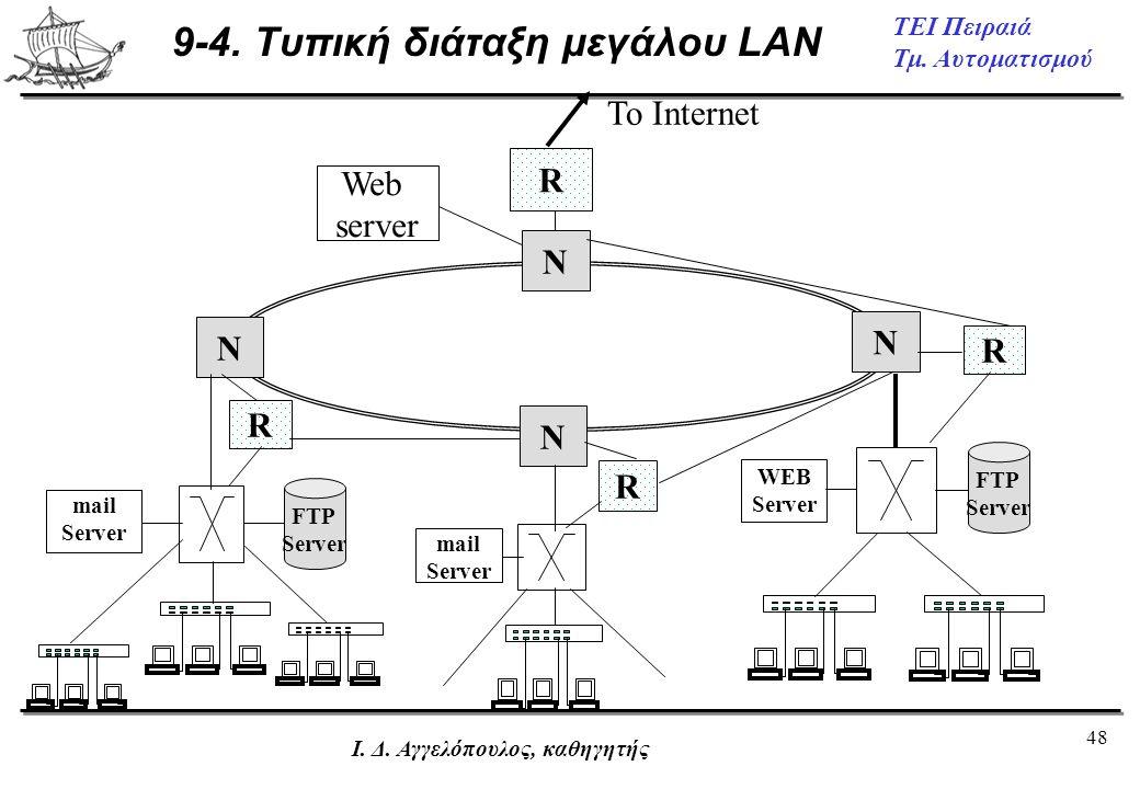 9-4. Τυπική διάταξη μεγάλου LAN