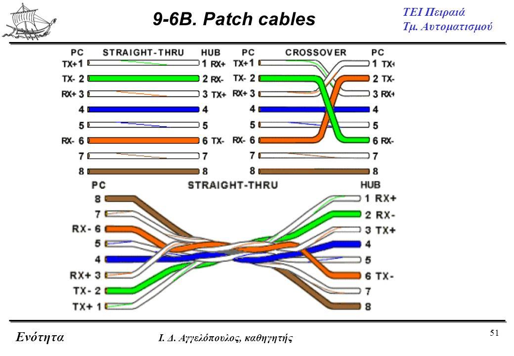9-6B. Patch cables Ι. Δ. Αγγελόπουλος, καθηγητής