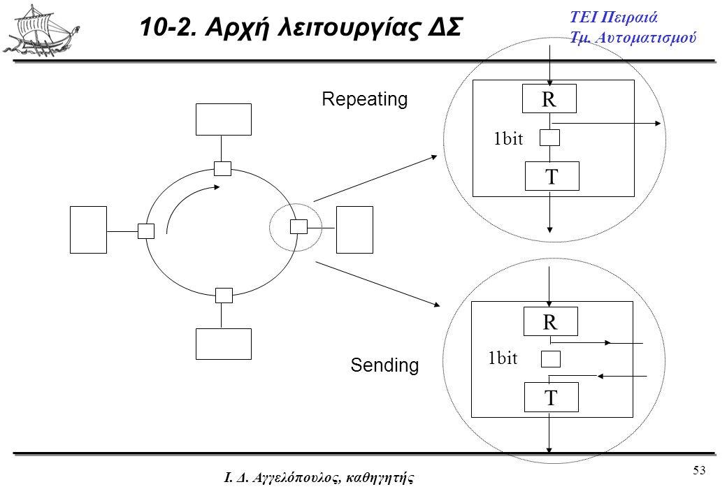 10-2. Αρχή λειτουργίας ΔΣ R T Repeating 1bit Sending