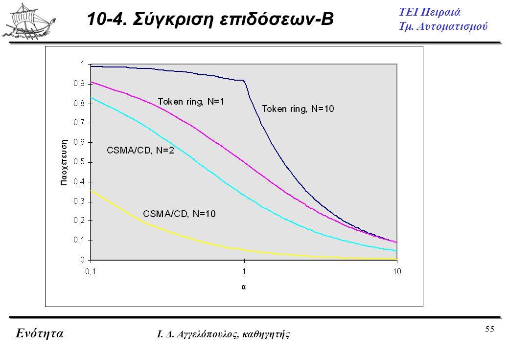 10-4. Σύγκριση επιδόσεων-B