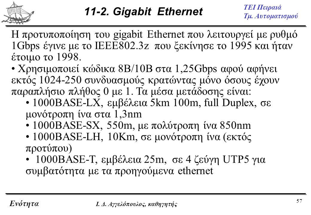 1000BASE-SX, 550m, με πολύτροπη ίνα 850nm
