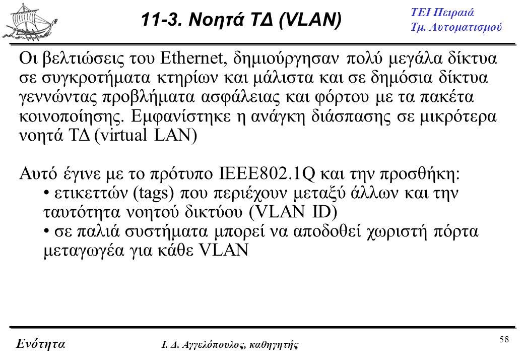 Αυτό έγινε με το πρότυπο IEEE802.1Q και την προσθήκη: