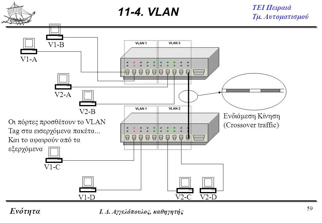 11-4. VLAN V1-B V1-A V1-C V1-D V2-C V2-D V2-A V2-B